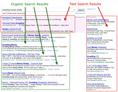 Organic Search and Paid Search